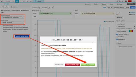 vertica create table how to read and write data to vertica from dataiku dataiku