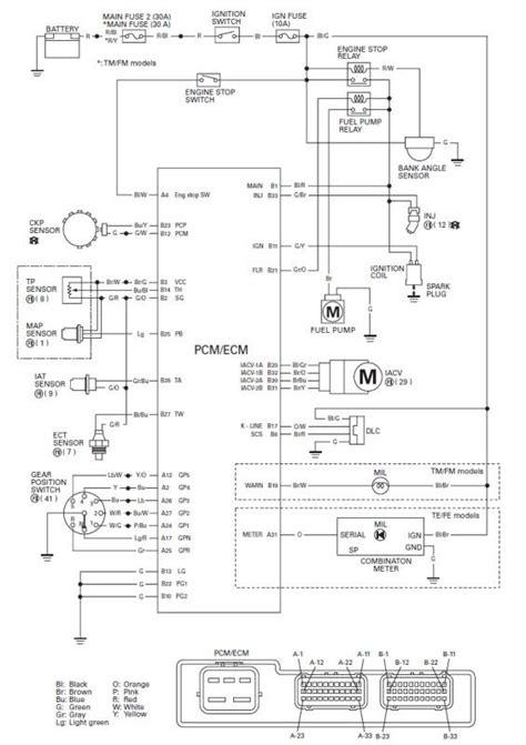 2008 honda rancher 420 wiring diagram honda 420 rancher