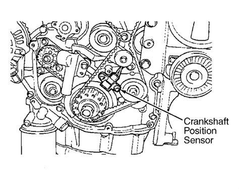 P0335 Kia Sorento Kia Sorento Wiring Diagrams Get Free Image About Wiring