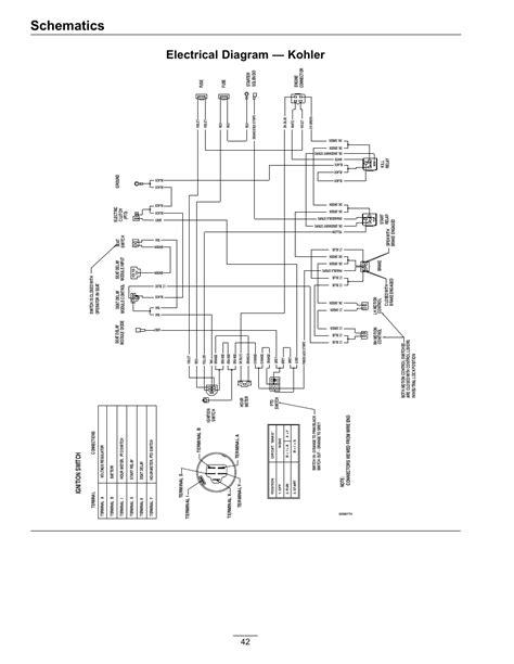 exmark lazer  wiring schematic  wiring diagram