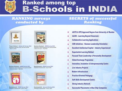 Top 100 Mba Colleges In India 2014 by Colleges In Mumbai Top Pgdm Colleges In Mumbai Hkimsr