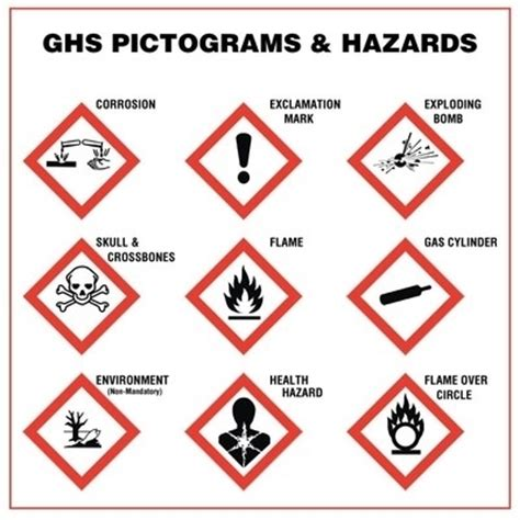 printable ghs labels 7 best images of osha chemical symbols chart chemical