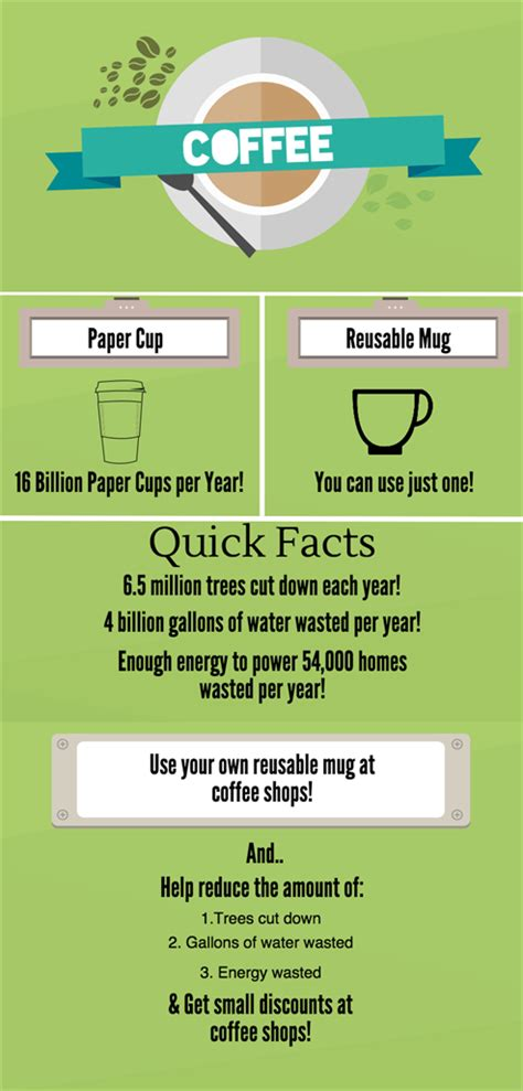 How To Make Paper Look Using Coffee - effects of paper coffee cups on environment greenmatch