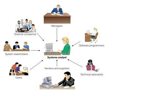 Mba Help Busniess Analyst by The Differences Of Being A System Analyst And A Programmer