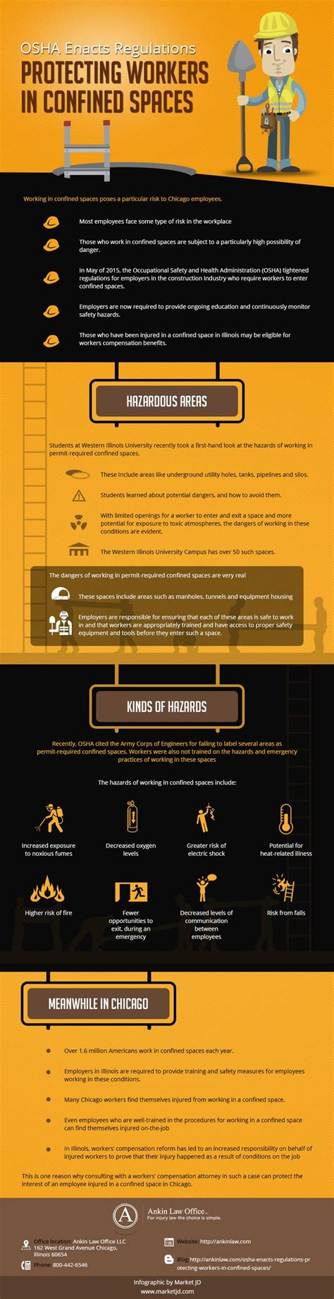 confined space images  pinterest confined space safety training  office safety