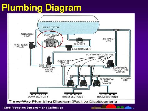 turbo plumbing diagram turbo plumbing diagram best free home design idea
