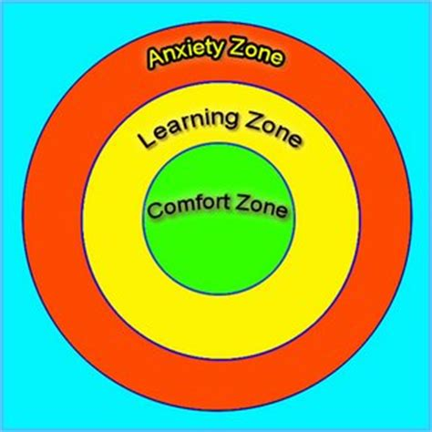Comfort Zone by Caring For Caregiver Caregiver Wellness Caregiver