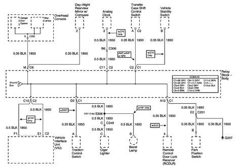 2002 gmc yukon wiring diagram wiring diagrams schematics g203 2001 gmc yukon wiring diagrams diagrams auto wiring diagram