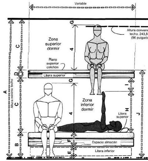 Futon 2 Cuerpos Medidas by Muebles Domoticos Medidas Antropometricas Para Dise 209 Ar