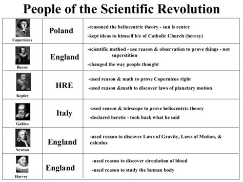 Reformation And Scientific Revolution Essay by Ap Scientific Revolution Essay Essay For You