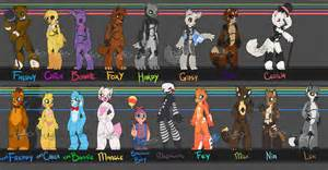 Five nights at freddy s au by noxivaga on deviantart