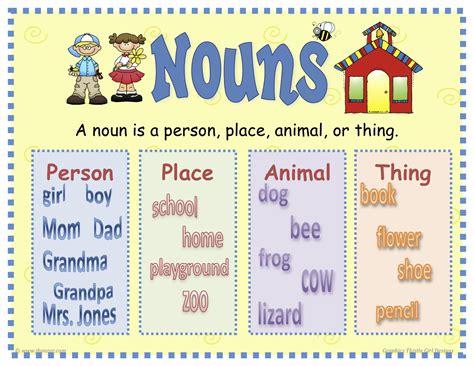is layout a verb or noun nouns common noun proper noun lesson plan