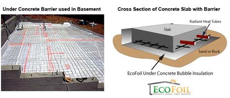 3m basement wall system insulation concrete floor simple on floor for concrete