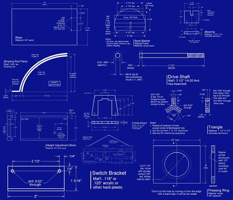 blueprint maker coffee roaster the nirvana machine make