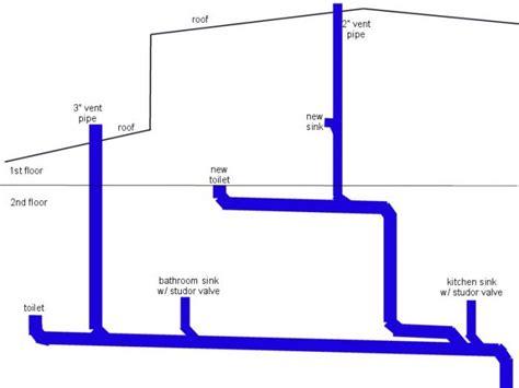 2nd floor bathroom plumbing second floor bathroom plumbing diagram universalcouncil info