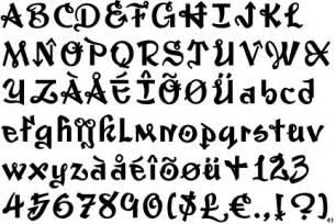 Im 225 genes de abecedarios de graffitis copiado de un usuario de taringa