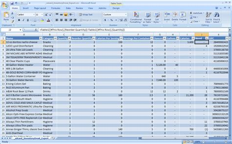 Pantry Inventory Software food pantry inventory spreadsheet laobingkaisuo