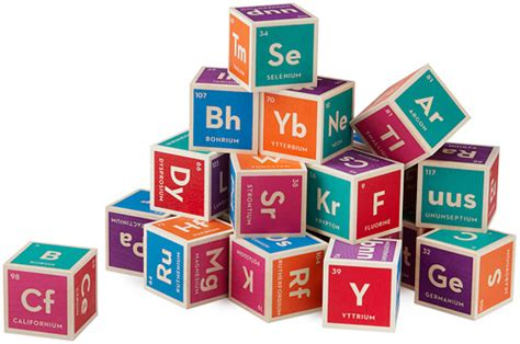 learning the of helping building blocks and techniques 6th edition periodic table building blocks encourage subconscious
