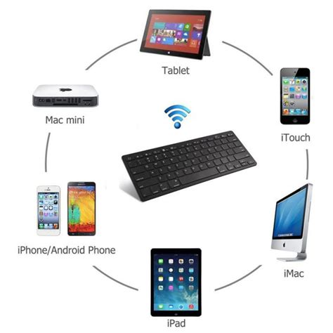 Ultra Slim Bluetooth Keyboard For Ios Android Pc Berkualitas Ultra Slim Bluetooth Keyboard Ios Android Pc Black