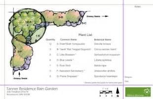 garden design templates 30 excellent garden landscape design template izvipi