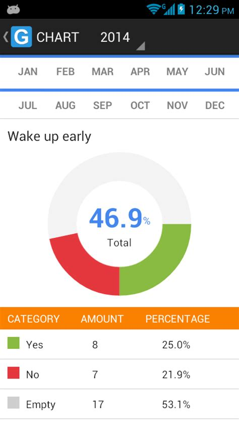 GoalTracker   Android Apps on Google Play