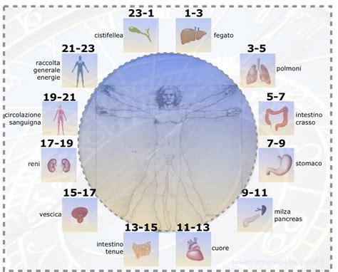 temperatura interna corporea ayurveda vivere in armonia con la natura nirvaira