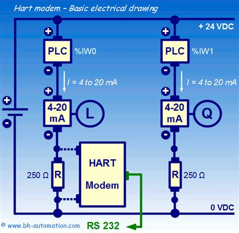 what is hart resistor hart modem basic electrical drawing