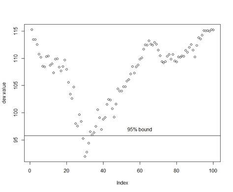 design effect sas regression discontinuity design sas