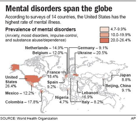 depression other mental illnesses caused by diseases it s not all in your books mental disorders
