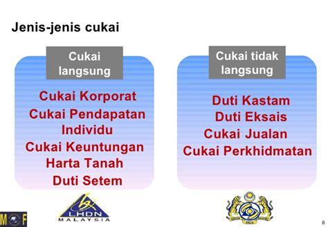 jenis cukai di malaysia kadar rakyat miskin berkurang tapi belanja br1m rm5 4