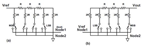 segmented resistor string dac current steering digital to analog converters analog devices wiki