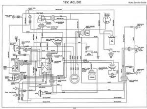 emejing royal enfield wiring diagram ideas images for image wire gojono