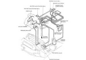 mazda b2300 fuse box wiring diagram website