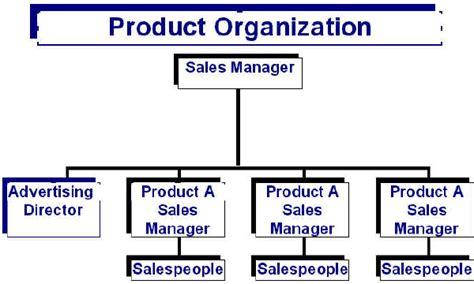 procter and gamble organizational chart procter and gamble organizational chart