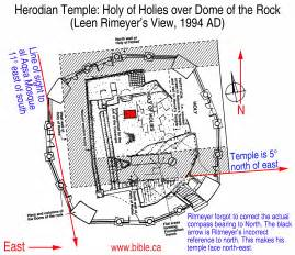 Dome Of The Rock Floor Plan The Temple In Jerusalem The Threshing Floor Which Is