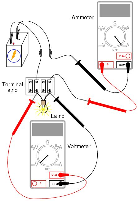 resistor colour code and test equipment nonlinear resistance basic concepts and test equipment