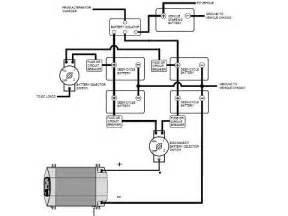 RV Battery Cutoff Switch   ModMyRV