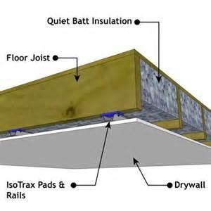 schallisolierung decke ceiling soundproofing neiltortorella