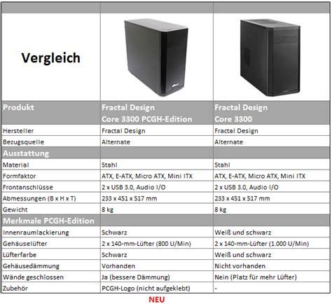 Xbox One S Schwarz Lackieren by Fractal Design Core 3300 Pcgh Edition
