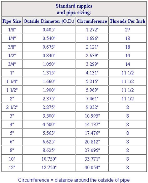 boat gas tank calculator exhaust pipe size chart boiler sizing chart pdf misc
