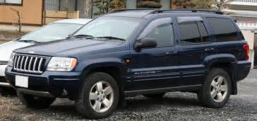 2005 jeep grand limited owners manual