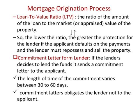 Commitment Fee Letter Of Credit Mortgage Market