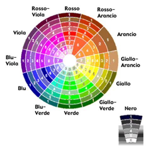 tavola cromatica dei colori webguru design webtutorial il colore