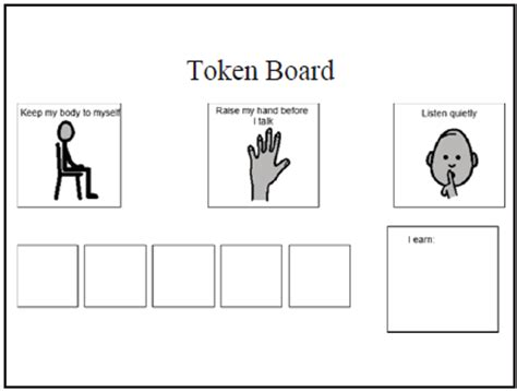 token board template implications special topics presentation