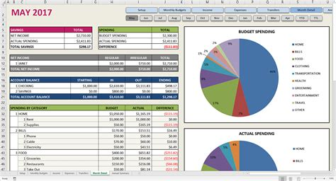 simple budget template excel free personal monthly budget template