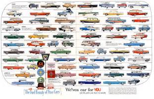color brochure of all of the 1958 ford cars