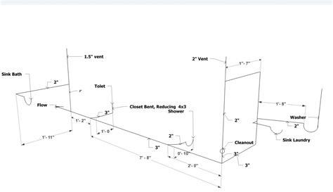 dwv diagram dwv layout bath laundry plumbing diy home