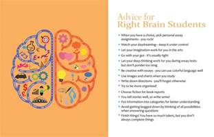 Do Students The Right To Go To The Bathroom right brain dominant learning styles