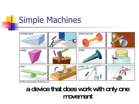 Simple Machines 2008 simple machines