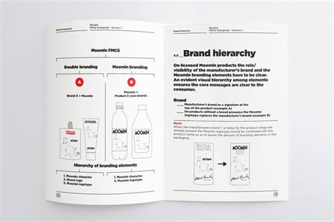 design criteria in product design new packaging for moomin by bond bp o